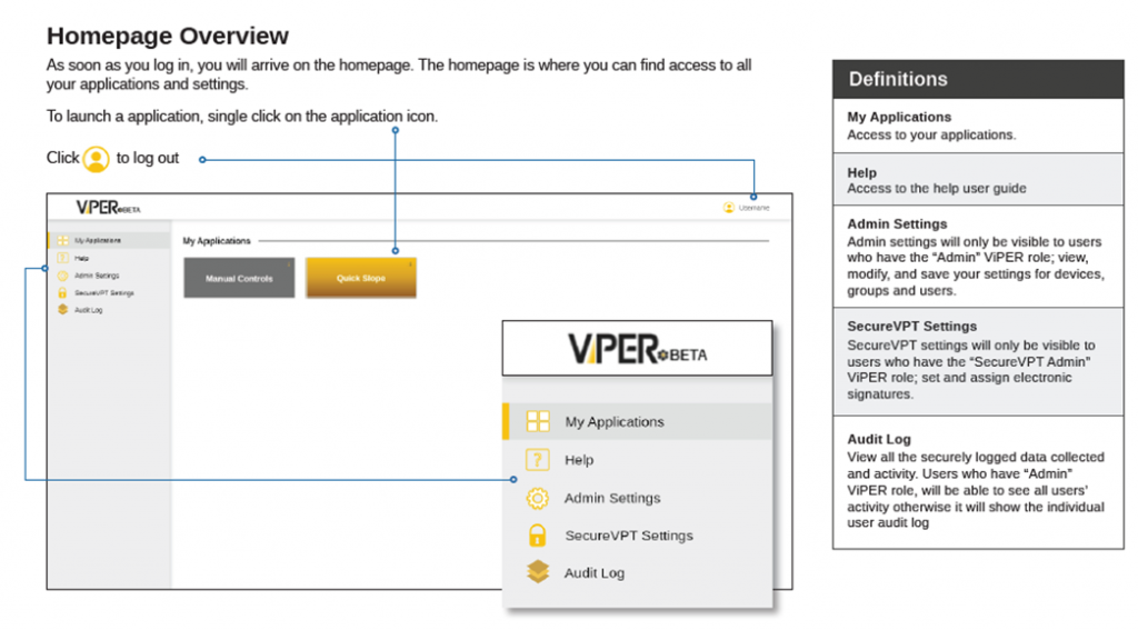 ViPER Software Homepage